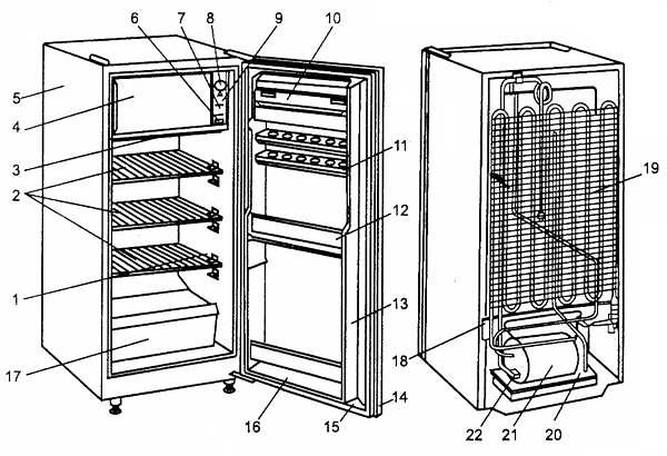 Инструкция к морозилке саратов 106